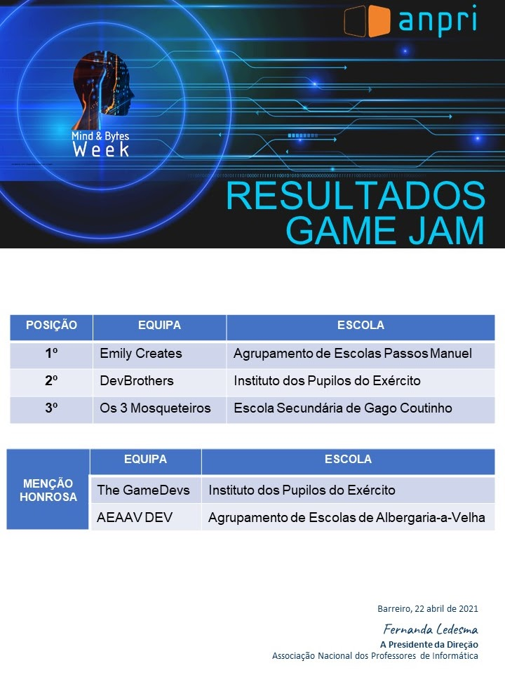 Classificações_GameJam